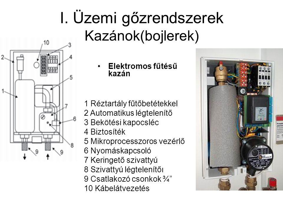 I. Üzemi gőzrendszerek Kazánok(bojlerek) Elektromos fűtésű kazán 1 Réztartály fűtőbetétekkel 2 Automatikus légtelenítő 3 Bekötési kapocsléc 4 Biztosít