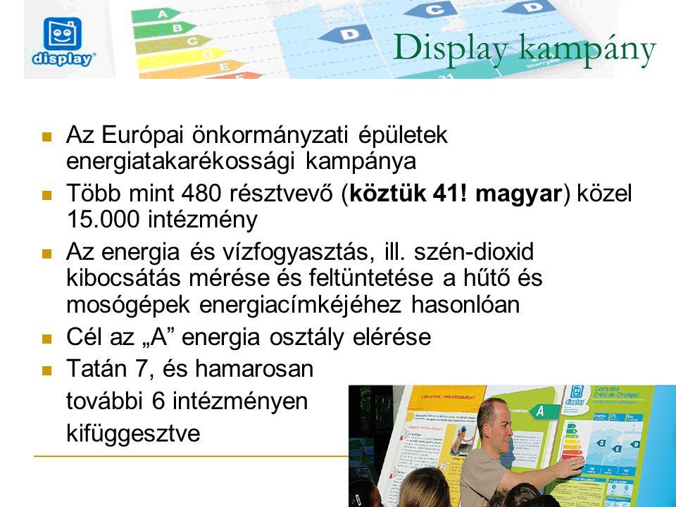 Display kampány Az Európai önkormányzati épületek energiatakarékossági kampánya Több mint 480 résztvevő (köztük 41! magyar) közel 15.000 intézmény Az