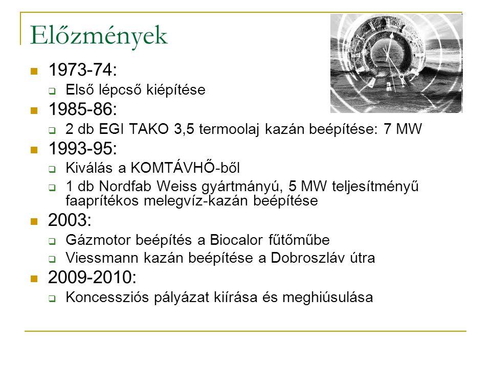 Előzmények 1973-74:  Első lépcső kiépítése 1985-86:  2 db EGI TAKO 3,5 termoolaj kazán beépítése: 7 MW 1993-95:  Kiválás a KOMTÁVHŐ-ből  1 db Nord