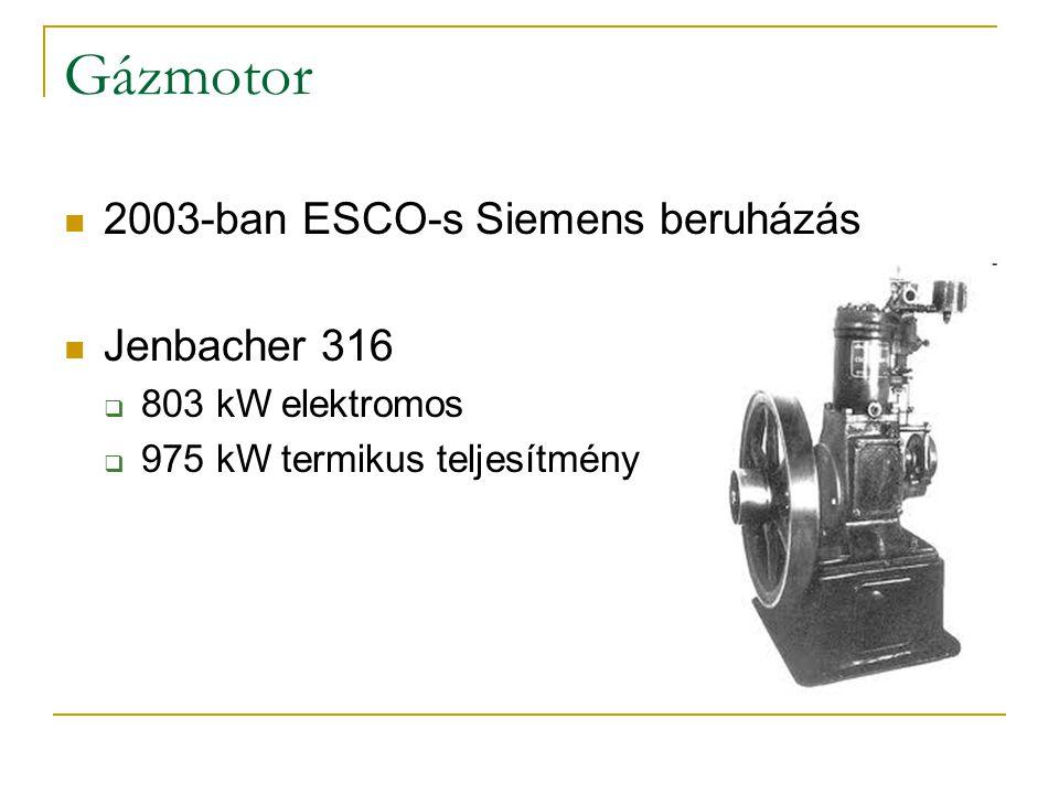Gázmotor 2003-ban ESCO-s Siemens beruházás Jenbacher 316  803 kW elektromos  975 kW termikus teljesítmény
