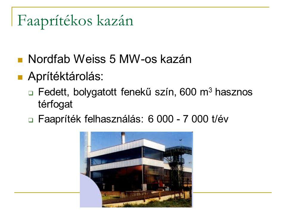 Faaprítékos kazán Nordfab Weiss 5 MW-os kazán Aprítéktárolás:  Fedett, bolygatott fenekű szín, 600 m 3 hasznos térfogat  Faapríték felhasználás: 6 0