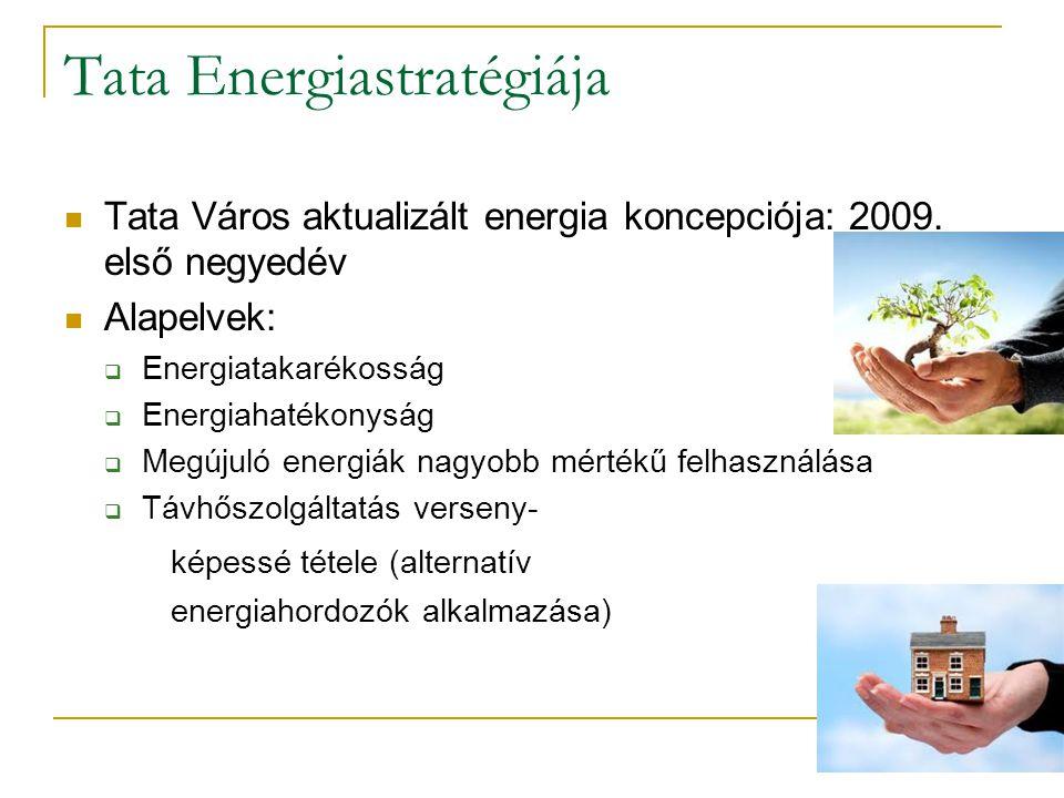 Tata Energiastratégiája Tata Város aktualizált energia koncepciója: 2009. első negyedév Alapelvek:  Energiatakarékosság  Energiahatékonyság  Megúju