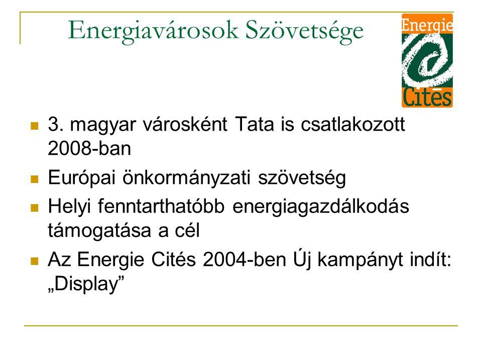 Energiavárosok Szövetsége 3. magyar városként Tata is csatlakozott 2008-ban Európai önkormányzati szövetség Helyi fenntarthatóbb energiagazdálkodás tá