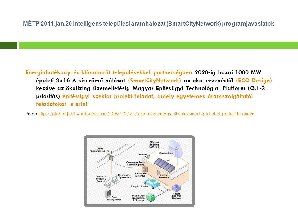 MÉTP 2011.jan.20 Intelligens települési áramhálózat (SmartCityNetwork) programjavaslatok Energiahatékony és klímabarát településekkel partnerségben 2020-ig hazai 1000 MW épületi 3x16 A kiserőmű hálózat (SmartCityNetwork) az öko tervezéstől (ECO Design) kezdve az ökolízing üzemeltetésig Magyar Építésügyi Technológiai Platform (O.1-3 prioritás) építésügyi szektor projekt feladat, amely egyetemes áramszolgáltatói feladatokat is érint.
