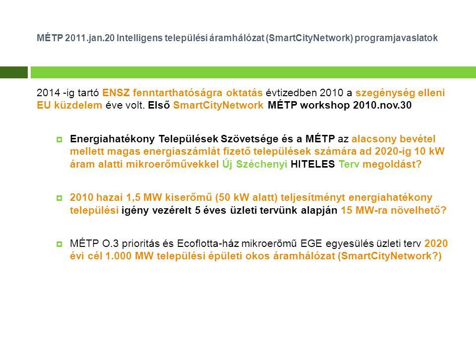 MÉTP 2011.jan.20 Intelligens települési áramhálózat (SmartCityNetwork) programjavaslatok 2014 -ig tartó ENSZ fenntarthatóságra oktatás évtizedben 2010 a szegénység elleni EU küzdelem éve volt.