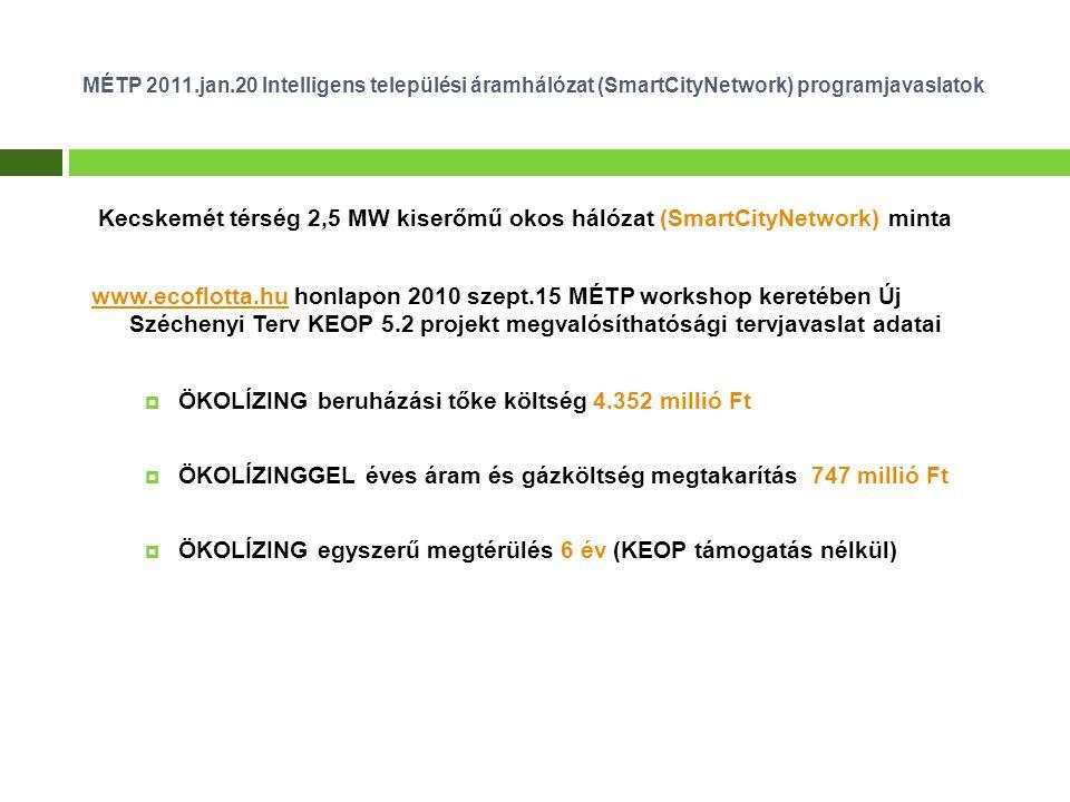 MÉTP 2011.jan.20 Intelligens települési áramhálózat (SmartCityNetwork) programjavaslatok Kecskemét térség 2,5 MW kiserőmű okos hálózat (SmartCityNetwork) minta www.ecoflotta.huwww.ecoflotta.hu honlapon 2010 szept.15 MÉTP workshop keretében Új Széchenyi Terv KEOP 5.2 projekt megvalósíthatósági tervjavaslat adatai  ÖKOLÍZING beruházási tőke költség 4.352 millió Ft  ÖKOLÍZINGGEL éves áram és gázköltség megtakarítás 747 millió Ft  ÖKOLÍZING egyszerű megtérülés 6 év (KEOP támogatás nélkül)