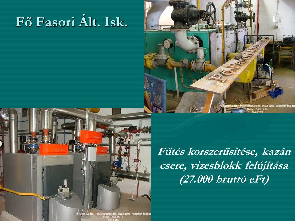 Fő Fasori Ált. Isk. Fűtés korszerűsítése, kazán csere, vizesblokk felújítása (27.000 bruttó eFt)
