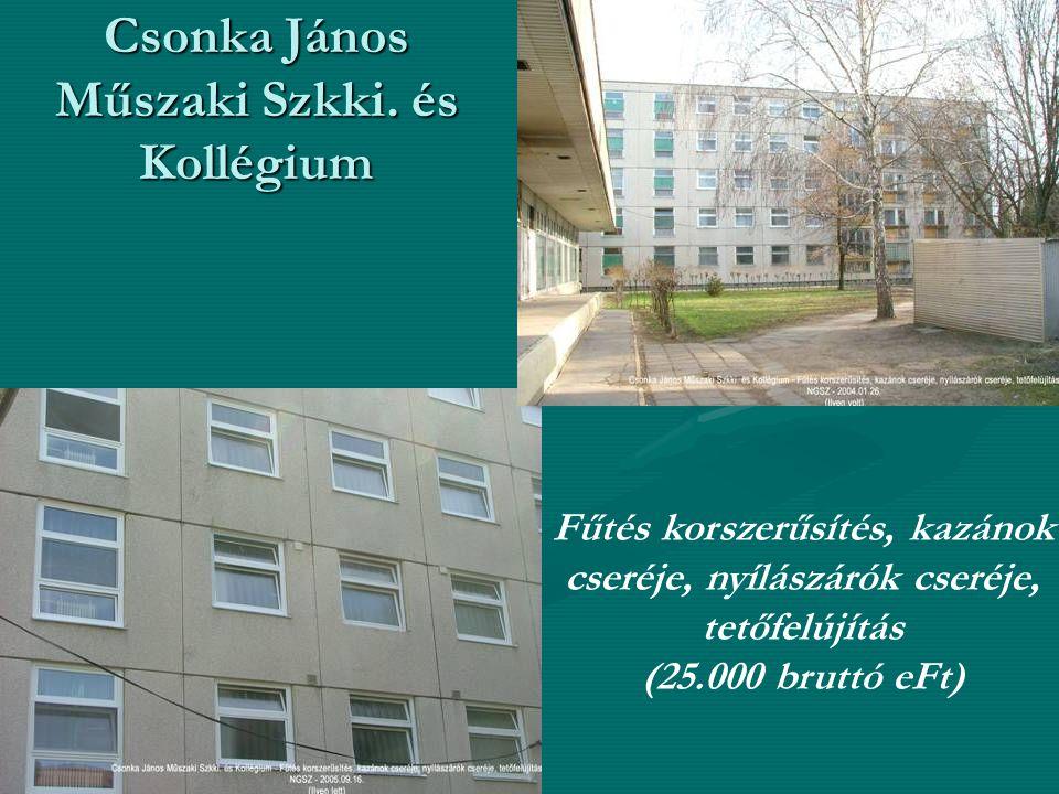 Csonka János Műszaki Szkki.