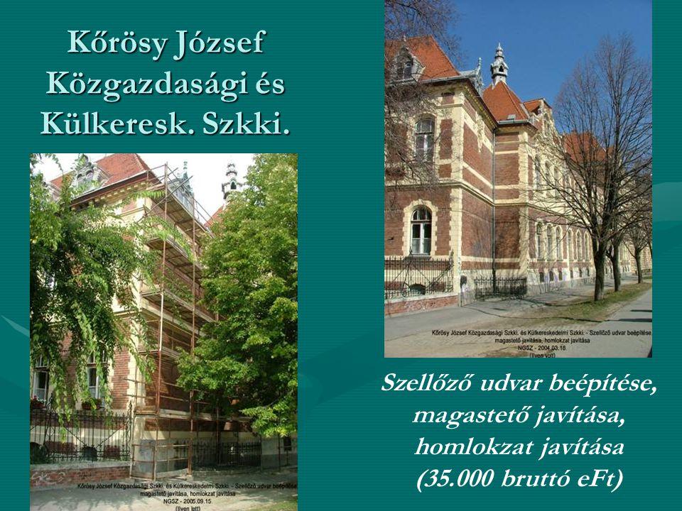 Kőrösy József Közgazdasági és Külkeresk. Szkki.