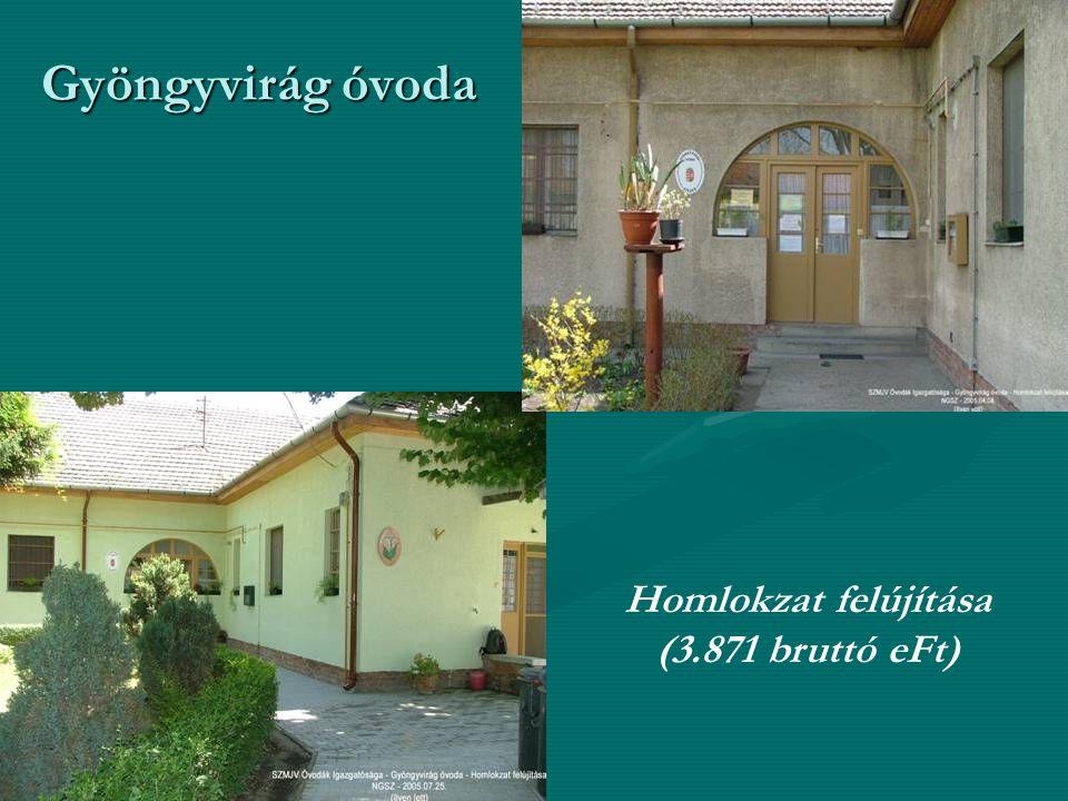Gyöngyvirág óvoda Homlokzat felújítása (3.871 bruttó eFt)