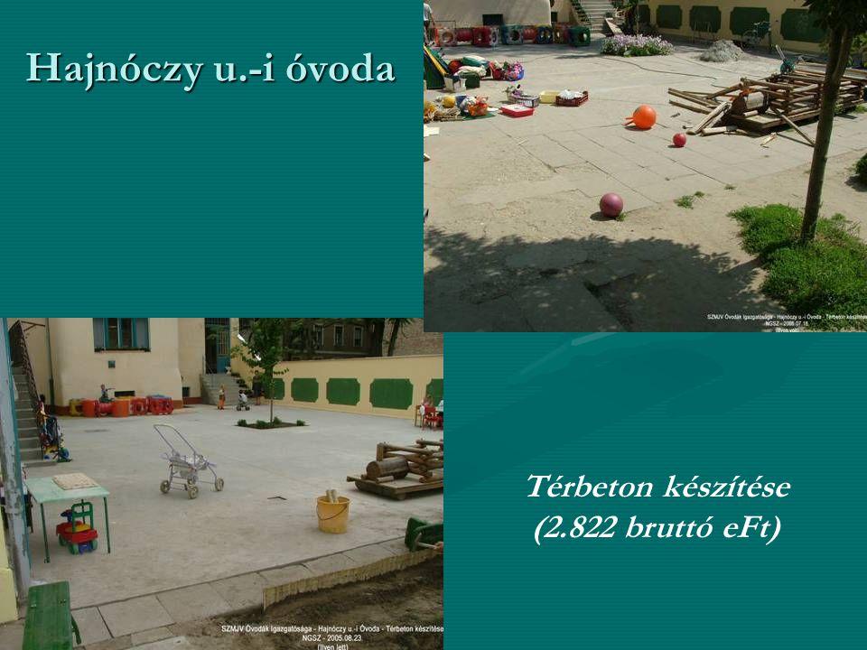 Hajnóczy u.-i óvoda Térbeton készítése (2.822 bruttó eFt)