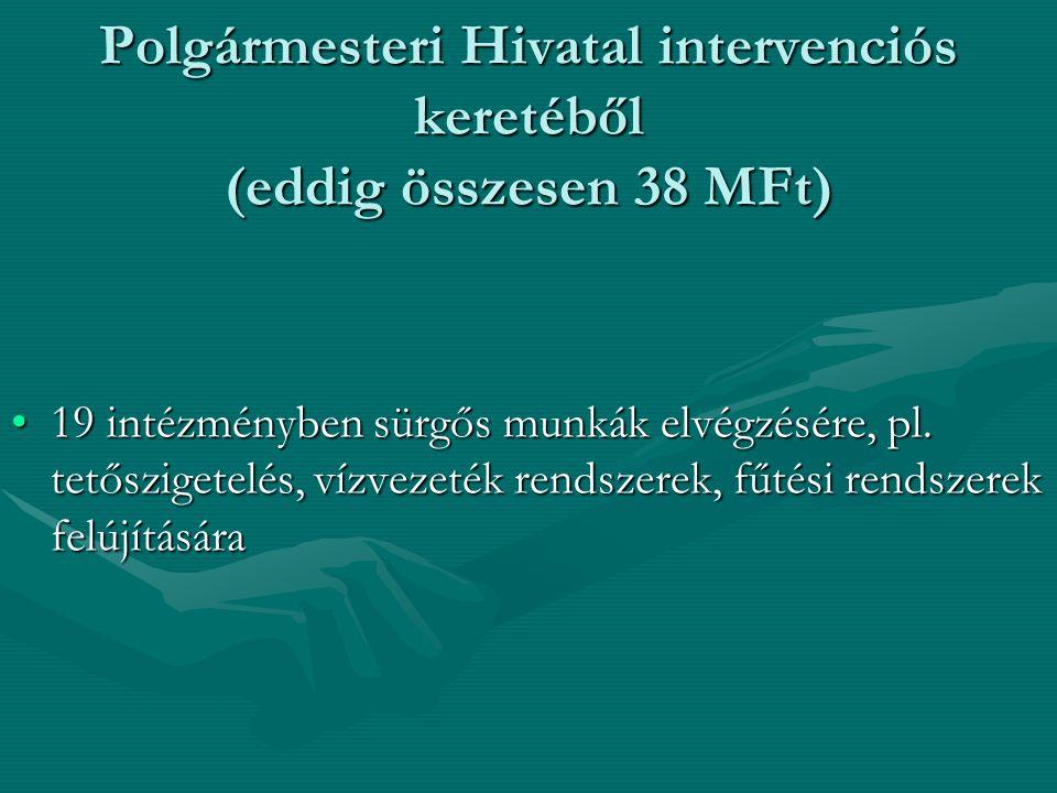 Polgármesteri Hivatal intervenciós keretéből (eddig összesen 38 MFt) 19 intézményben sürgős munkák elvégzésére, pl.