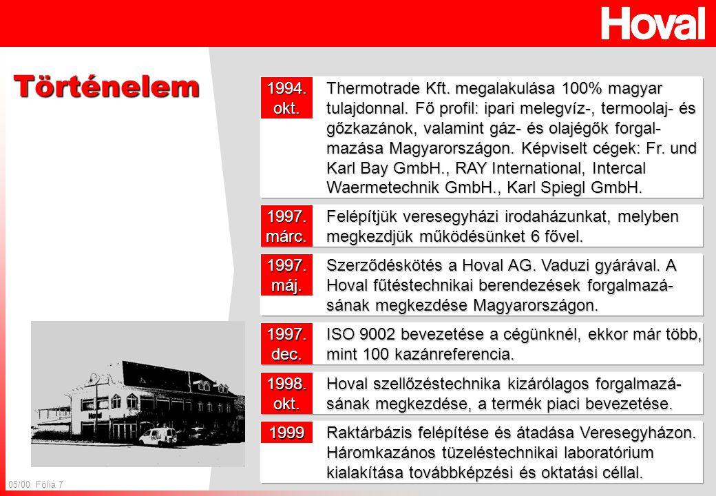 05/00 Fólia 7 Történelem Thermotrade Kft. megalakulása 100% magyar tulajdonnal. Fő profil: ipari melegvíz-, termoolaj- és gőzkazánok, valamint gáz- és