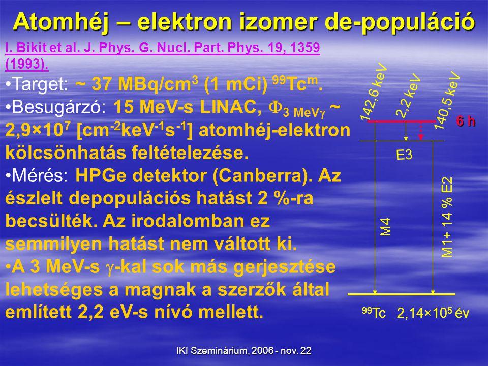 IKI Szeminárium, 2006 - nov. 22 Atomhéj – elektron izomer de-populáció I.