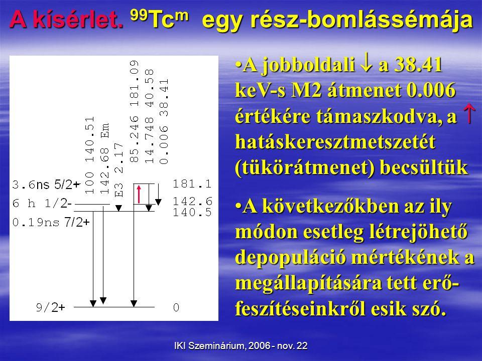 IKI Szeminárium, 2006 - nov. 22 A kísérlet.