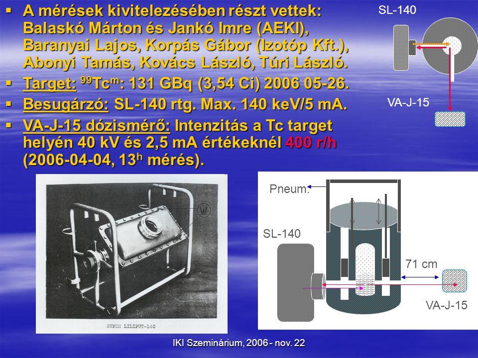 IKI Szeminárium, 2006 - nov. 22 Pneum.