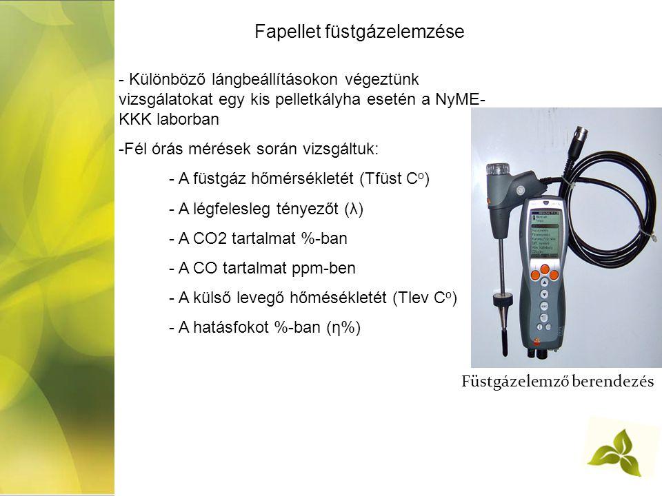Fapellet füstgázelemzése - Különböző lángbeállításokon végeztünk vizsgálatokat egy kis pelletkályha esetén a NyME- KKK laborban -Fél órás mérések során vizsgáltuk: - A füstgáz hőmérsékletét (Tfüst C o ) - A légfelesleg tényezőt (λ) - A CO2 tartalmat %-ban - A CO tartalmat ppm-ben - A külső levegő hőmésékletét (Tlev C o ) - A hatásfokot %-ban (η%) Füstgázelemző berendezés