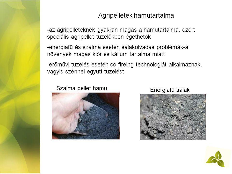 Agripelletek hamutartalma -az agripelleteknek gyakran magas a hamutartalma, ezért speciális agripellet tüzelőkben égethetők -energiafű és szalma esetén salakolvadás problémák-a növények magas klór és kálium tartalma miatt -erőművi tüzelés esetén co-fireing technológiát alkalmaznak, vagyis szénnel együtt tüzelést Szalma pellet hamu Energiafű salak