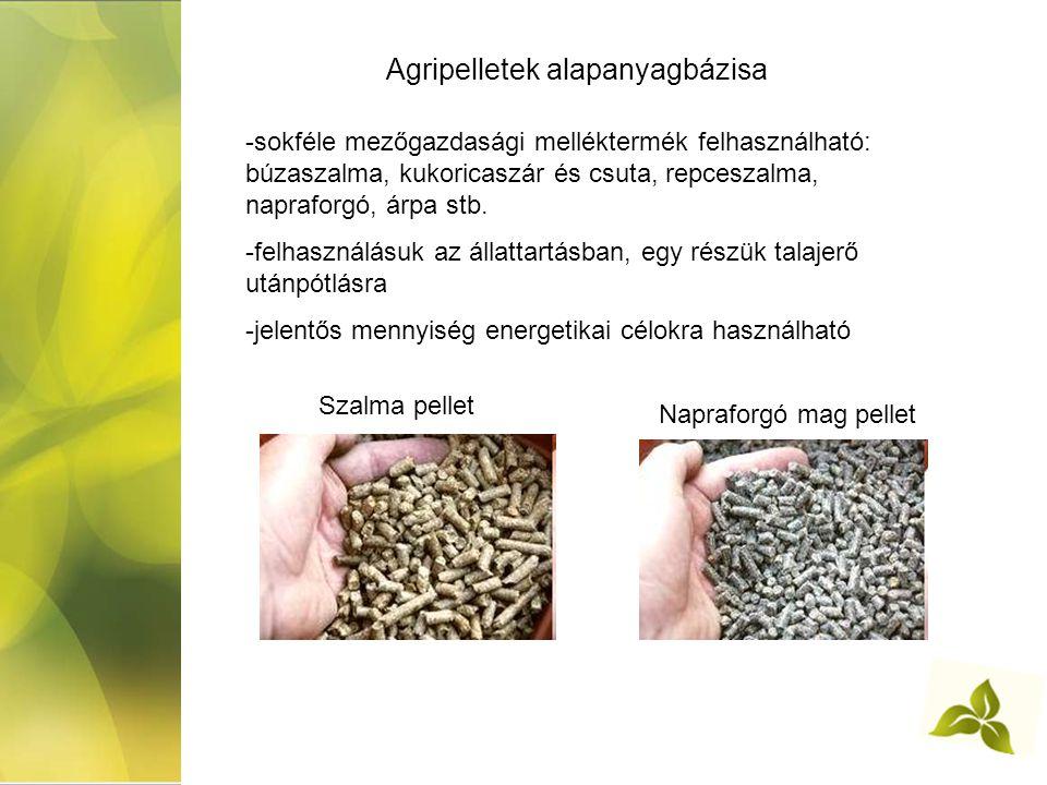 Agripelletek alapanyagbázisa -sokféle mezőgazdasági melléktermék felhasználható: búzaszalma, kukoricaszár és csuta, repceszalma, napraforgó, árpa stb.