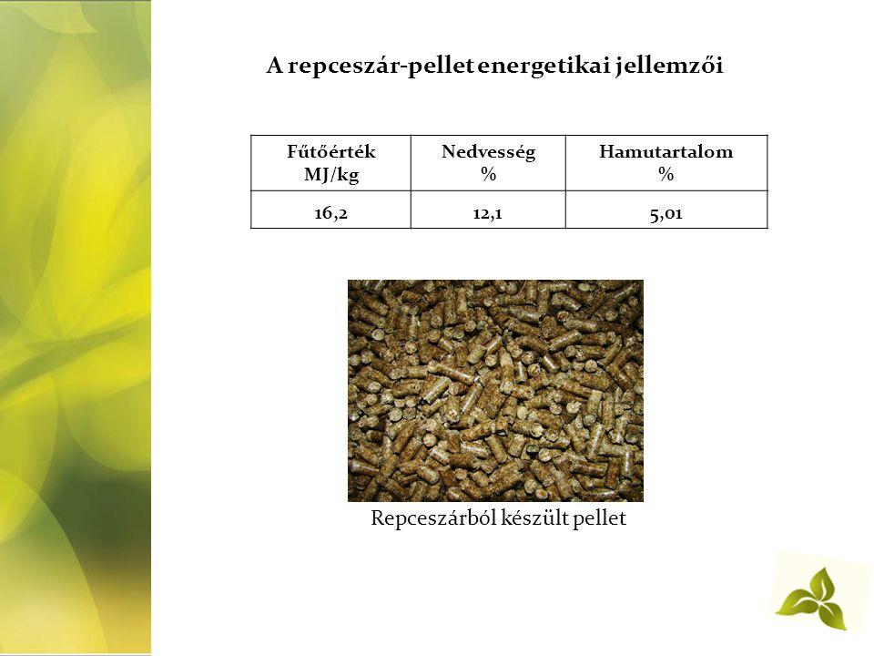 Fűtőérték MJ/kg Nedvesség % Hamutartalom % 16,212,15,01 A repceszár-pellet energetikai jellemzői Repceszárból készült pellet