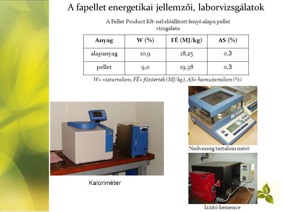 A fapellet energetikai jellemzői, laborvizsgálatok W= víztartalom, FÉ= fűtőérték (MJ/kg), AS= hamutartalom (%) AnyagW (%)FÉ (MJ/kg)AS (%) alapanyag10,918,250, 3 pellet9,019,380, 3 Kaloriméter A Pellet Product Kft-nél előállított fenyő alapú pellet vizsgálata Nedvesség tartalom mérő Izzító kemence