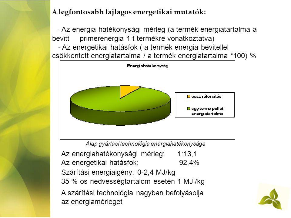 A legfontosabb fajlagos energetikai mutatók: - Az energia hatékonysági mérleg (a termék energiatartalma a bevitt primerenergia 1 t termékre vonatkoztatva) - Az energetikai hatásfok ( a termék energia bevitellel csökkentett energiatartalma / a termék energiatartalma *100) % Az energiahatékonysági mérleg: 1:13,1 Az energetikai hatásfok: 92,4% Alap gyártási technológia energiahatékonysága Szárítási energiaigény: 0-2,4 MJ/kg 35 %-os nedvességtartalom esetén 1 MJ /kg A szárítási technológia nagyban befolyásolja az energiamérleget