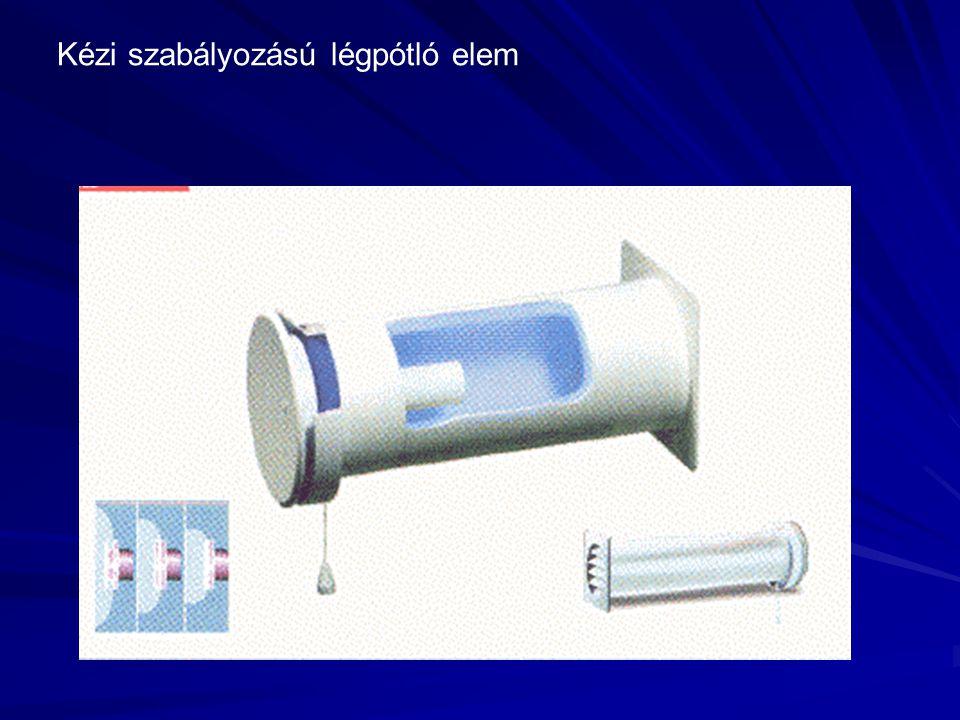 Kézi szabályozású légpótló elem