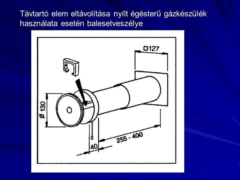 Távtartó elem eltávolítása nyílt égésterű gázkészülék használata esetén balesetveszélye