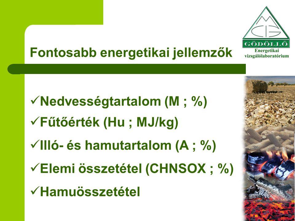 Fontosabb energetikai jellemzők Nedvességtartalom (M ; %) Fűtőérték (Hu ; MJ/kg) Illó- és hamutartalom (A ; %) Elemi összetétel (CHNSOX ; %) Hamuössze