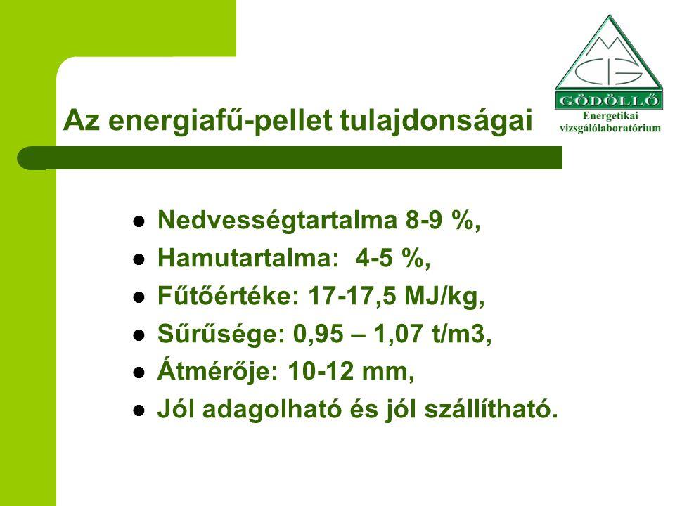Nedvességtartalma 8-9 %, Hamutartalma: 4-5 %, Fűtőértéke: 17-17,5 MJ/kg, Sűrűsége: 0,95 – 1,07 t/m3, Átmérője: 10-12 mm, Jól adagolható és jól szállít