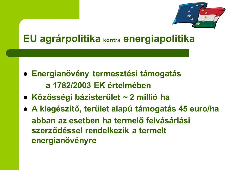 EU agrárpolitika kontra energiapolitika Energianövény termesztési támogatás a 1782/2003 EK értelmében Közösségi bázisterület ~ 2 millió ha A kiegészít