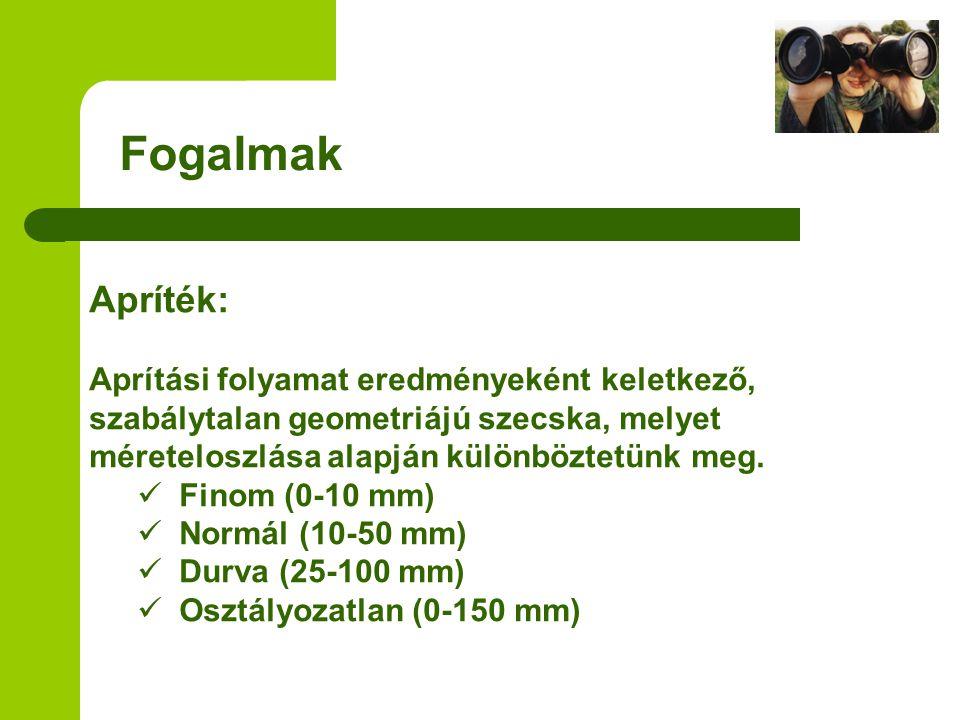 FVM MGI www.fvmmi.hu Tóvári Péter tovari@fvmmi.hu +36 70 313 67 80 Köszönöm figyelmüket!