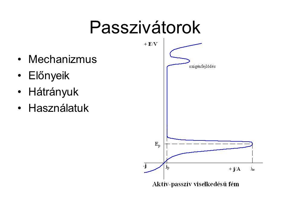 Képletük XO m n- Ilyenek többek között a CrO 4 2-, MoO 4 2-, WO 4 2-, MnO 4 -, TeO 4 -, AsO 4 3-, SbO 4 3-, VO 3 -, NO 2 - és a NO 3 - Reakciótermék állapota, beépülhet a fémbe (ötvözet) Koncentráció csökkenés: aktivátor