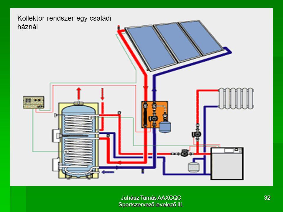 Juhász Tamás AAXCQC Sportszervező levelező III. 32 Kollektor rendszer egy családi háznál