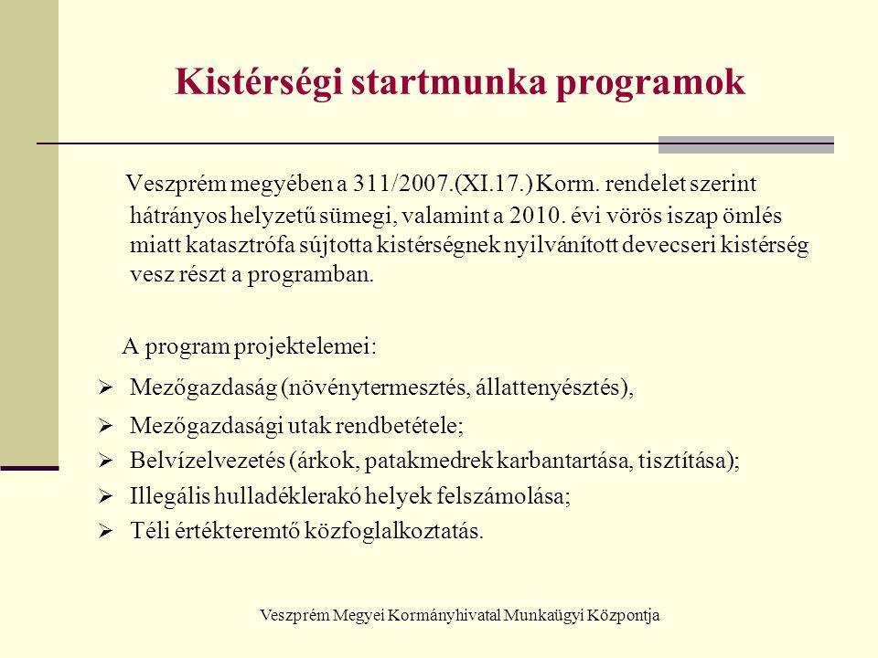 Veszprém Megyei Kormányhivatal Munkaügyi Központja Kistérségi startmunka programok Veszprém megyében a 311/2007.(XI.17.) Korm. rendelet szerint hátrán