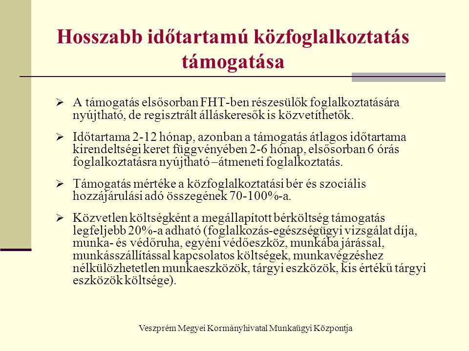 Veszprém Megyei Kormányhivatal Munkaügyi Központja Hosszabb időtartamú közfoglalkoztatás támogatása  A támogatás elsősorban FHT-ben részesülők foglal
