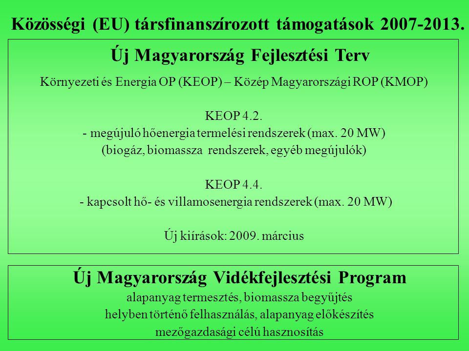 Közösségi (EU) társfinanszírozott támogatások 2007-2013. Új Magyarország Fejlesztési Terv Környezeti és Energia OP (KEOP) – Közép Magyarországi ROP (K