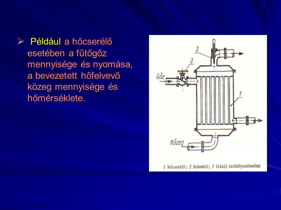  Például a hőcserélő esetében a fűtőgőz mennyisége és nyomása, a bevezetett hőfelvevő közeg mennyisége és hőmérséklete.