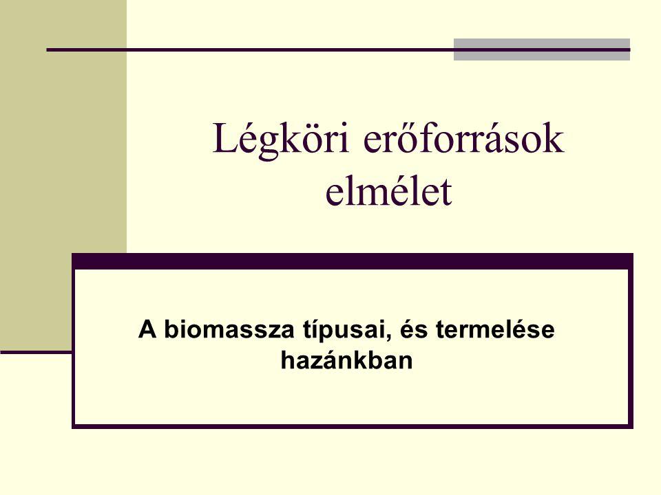 Légköri erőforrások elmélet A biomassza típusai, és termelése hazánkban