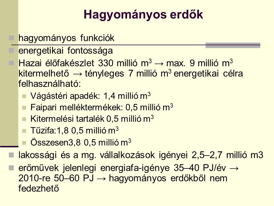 Hagyományos erdők hagyományos funkciók energetikai fontossága Hazai élőfakészlet 330 millió m 3 → max. 9 millió m 3 kitermelhető → tényleges 7 millió