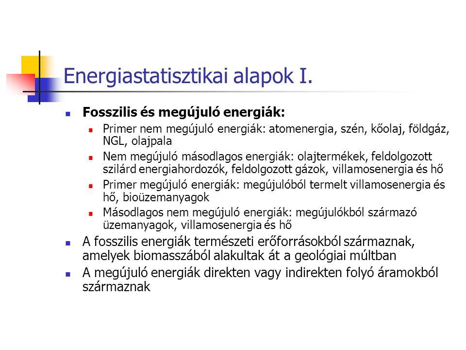 Energiastatisztikai alapok I. Fosszilis és megújuló energiák: Primer nem megújuló energiák: atomenergia, szén, kőolaj, földgáz, NGL, olajpala Nem megú