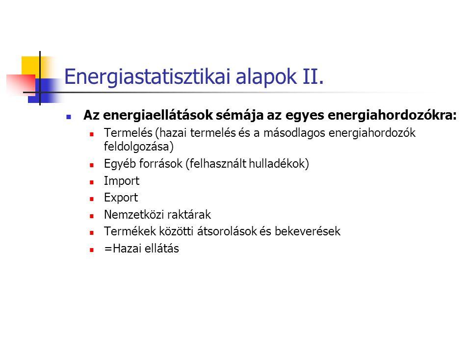 Energiastatisztikai alapok II. Az energiaellátások sémája az egyes energiahordozókra: Termelés (hazai termelés és a másodlagos energiahordozók feldolg