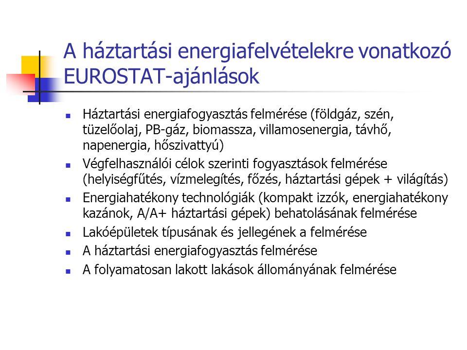 A háztartási energiafelvételekre vonatkozó EUROSTAT-ajánlások Háztartási energiafogyasztás felmérése (földgáz, szén, tüzelőolaj, PB-gáz, biomassza, vi