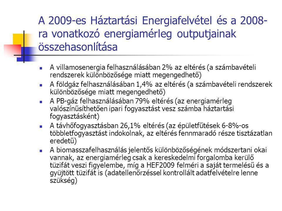 A 2009-es Háztartási Energiafelvétel és a 2008- ra vonatkozó energiamérleg outputjainak összehasonlítása A villamosenergia felhasználásában 2% az eltérés (a számbavételi rendszerek különbözősége miatt megengedhető) A földgáz felhasználásában 1,4% az eltérés (a számbavételi rendszerek különbözősége miatt megengedhető) A PB-gáz felhasználásában 79% eltérés (az energiamérleg valószínűsíthetően ipari fogyasztást vesz számba háztartási fogyasztásként) A távhőfogyasztásban 26,1% eltérés (az épületfűtések 6-8%-os többletfogyasztást indokolnak, az eltérés fennmaradó része tisztázatlan eredetű) A biomasszafelhasználás jelentős különbözőségének módszertani okai vannak, az energiamérleg csak a kereskedelmi forgalomba kerülő tüzifát veszi figyelembe, míg a HEF2009 felméri a saját termelésű és a gyüjtött tüzifát is (adatellenőrzéssel kontrollált adatfelvételre lenne szükség)