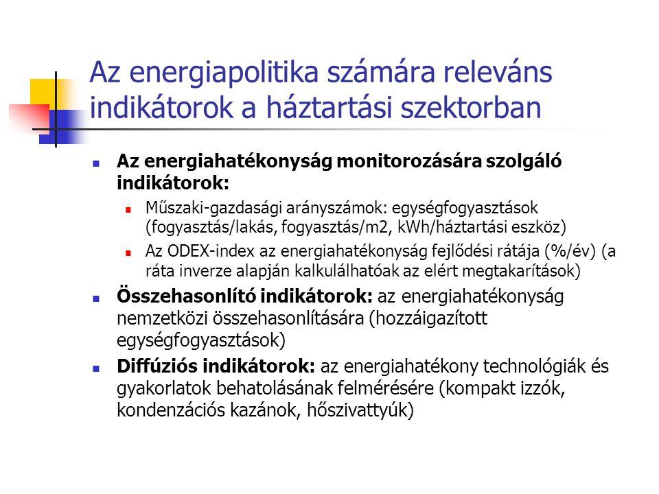 Az energiapolitika számára releváns indikátorok a háztartási szektorban Az energiahatékonyság monitorozására szolgáló indikátorok: Műszaki-gazdasági a