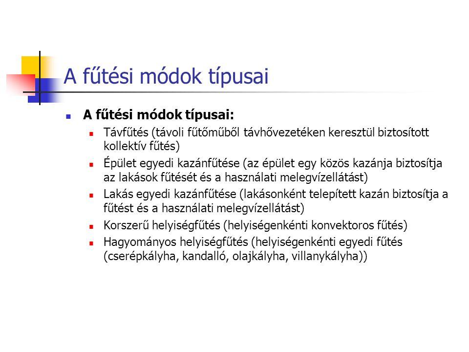 A fűtési módok típusai A fűtési módok típusai: Távfűtés (távoli fűtőműből távhővezetéken keresztül biztosított kollektív fűtés) Épület egyedi kazánfűt