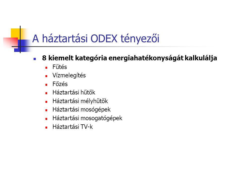 A háztartási ODEX tényezői 8 kiemelt kategória energiahatékonyságát kalkulálja Fűtés Vízmelegítés Főzés Háztartási hűtők Háztartási mélyhűtők Háztartási mosógépek Háztartási mosogatógépek Háztartási TV-k