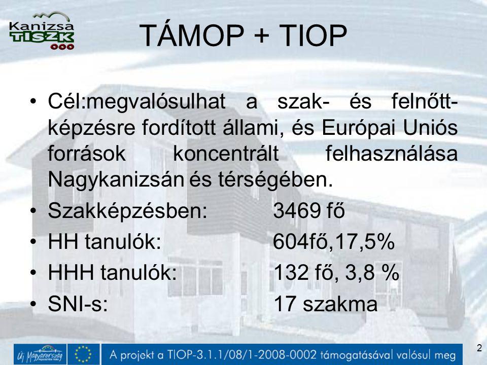 3 TÁMOP + TIOP A szakképzés rendszerének össze- hangolása, együttes fejlesztése, közös szakmai programok kidolgozása a szükséges infrastrukturális beruházások lebonyolításával, a TISZK jogi keretei között.