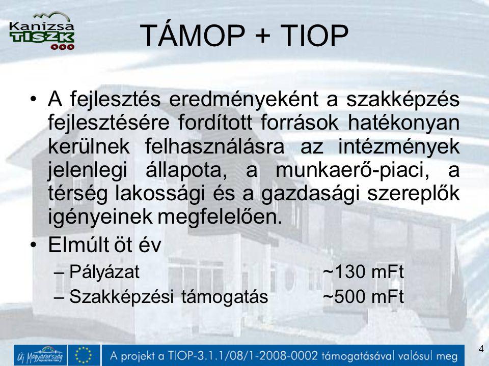 4 TÁMOP + TIOP A fejlesztés eredményeként a szakképzés fejlesztésére fordított források hatékonyan kerülnek felhasználásra az intézmények jelenlegi állapota, a munkaerő-piaci, a térség lakossági és a gazdasági szereplők igényeinek megfelelően.
