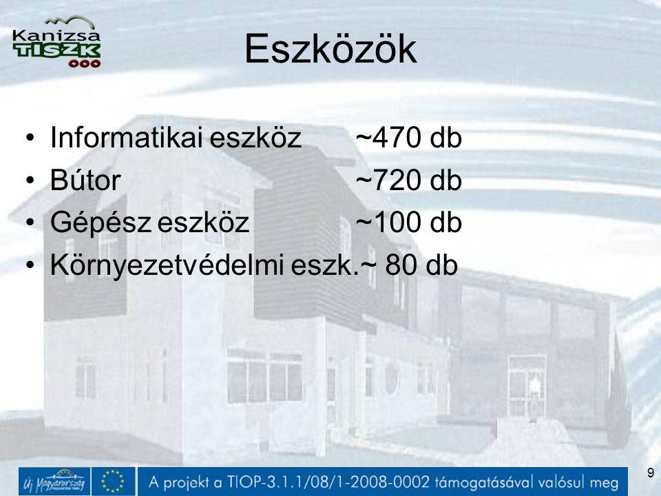 9 Eszközök Informatikai eszköz ~470 db Bútor~720 db Gépészeszköz~100 db Környezetvédelmi eszk.~ 80 db